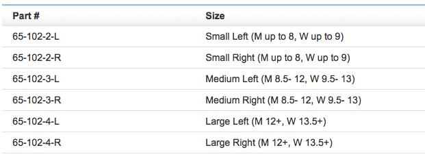 cl-legend-ankle-size-chart.png
