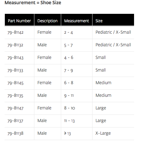 Procare Post Op Shoe Size Chart